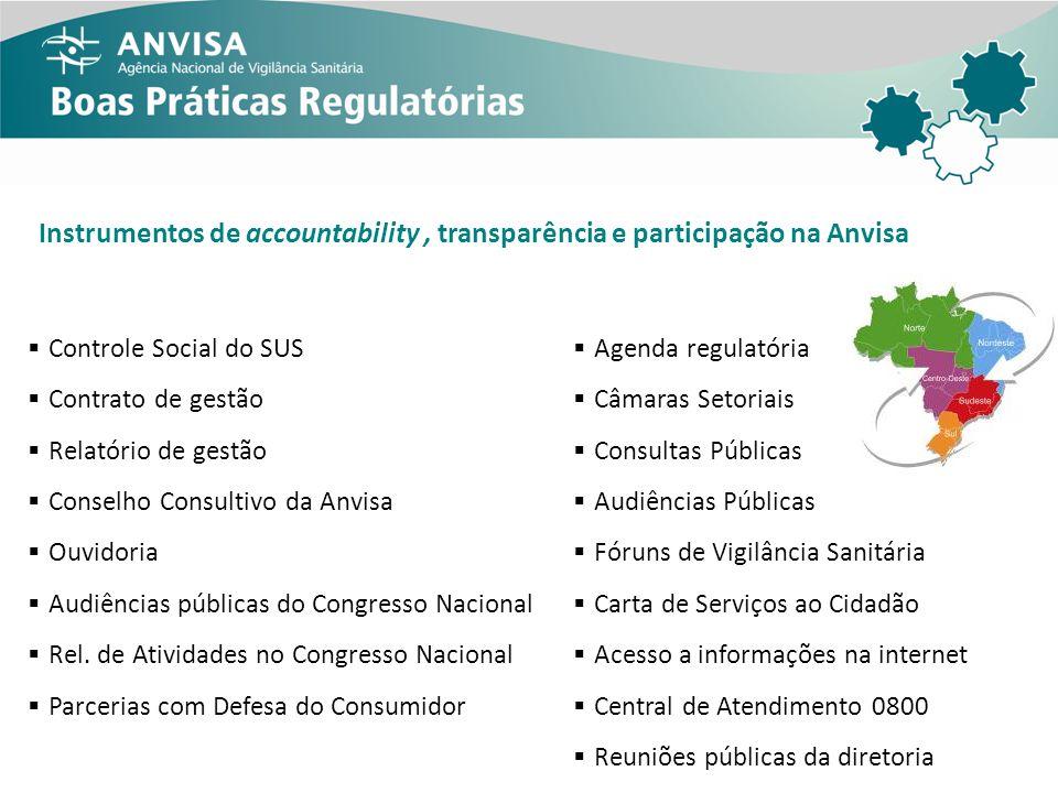 Instrumentos de accountability, transparência e participação na Anvisa Controle Social do SUS Contrato de gestão Relatório de gestão Conselho Consulti