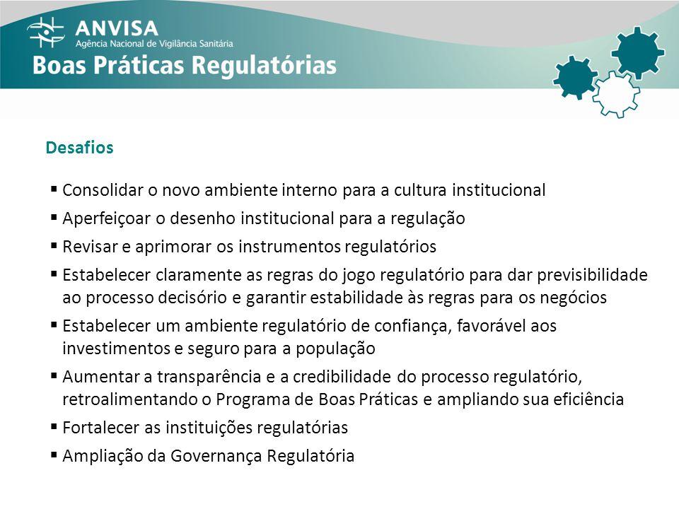 Desafios Consolidar o novo ambiente interno para a cultura institucional Aperfeiçoar o desenho institucional para a regulação Revisar e aprimorar os i