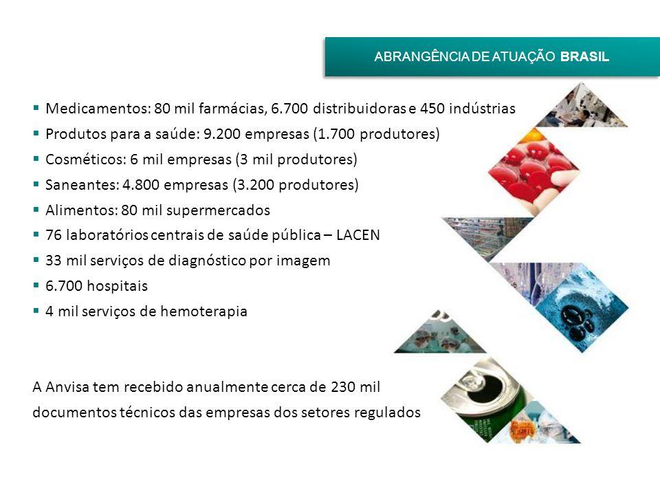 ABRANGÊNCIA DE ATUAÇÃO BRASIL Medicamentos: 80 mil farmácias, 6.700 distribuidoras e 450 indústrias Produtos para a saúde: 9.200 empresas (1.700 produ