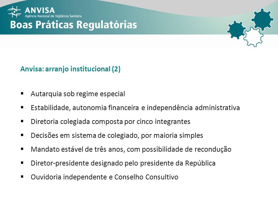 Anvisa: arranjo institucional (2) Autarquia sob regime especial Estabilidade, autonomia financeira e independência administrativa Diretoria colegiada