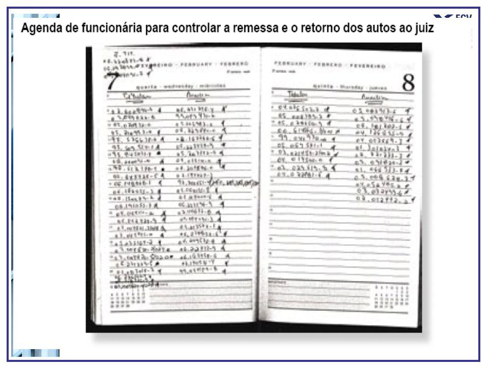 Sintomas da crise Hector Fix-Fierro A socio-legal study of economic rationality in adjudication.