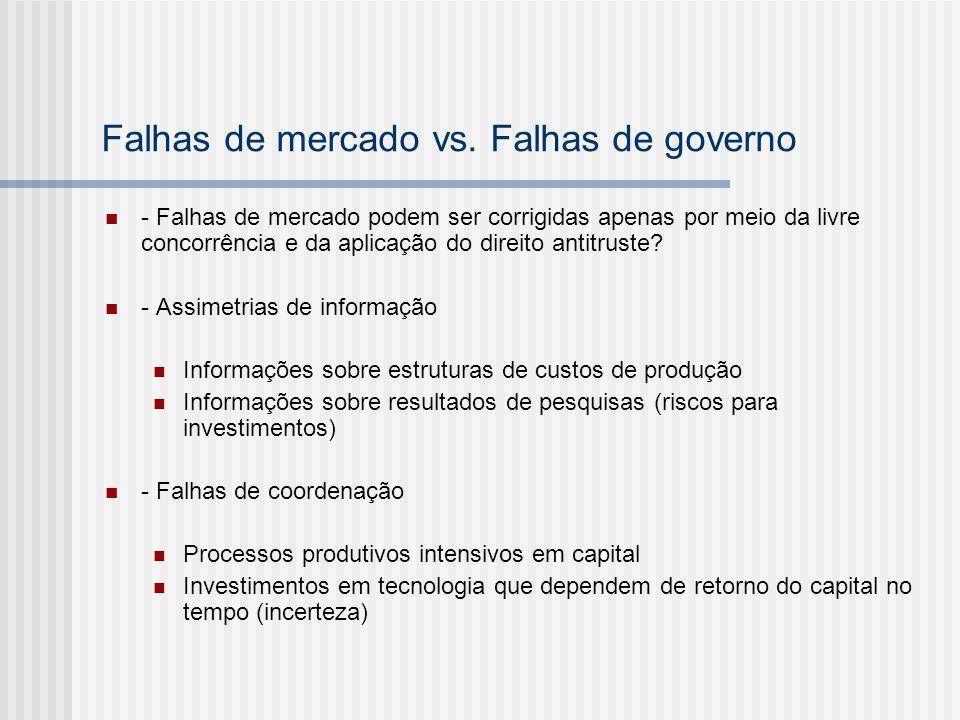 Falhas de mercado vs. Falhas de governo - Falhas de mercado podem ser corrigidas apenas por meio da livre concorrência e da aplicação do direito antit