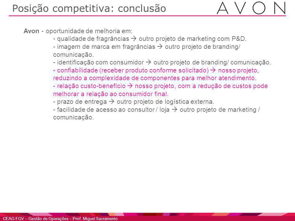 CEAG FGV – Gestão de Operações – Prof. Miguel Sacramento Posição competitiva: conclusão Avon - oportunidade de melhoria em: - qualidade de fragrâncias