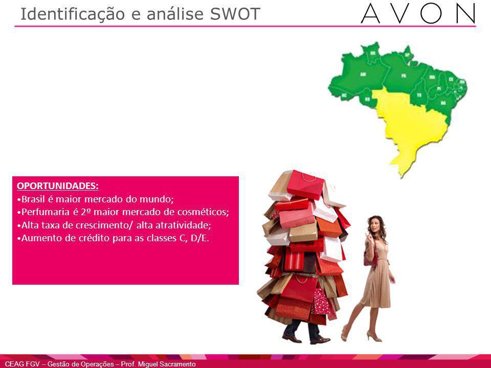 CEAG FGV – Gestão de Operações – Prof. Miguel Sacramento Identificação e análise SWOT OPORTUNIDADES: Brasil é maior mercado do mundo; Perfumaria é 2º