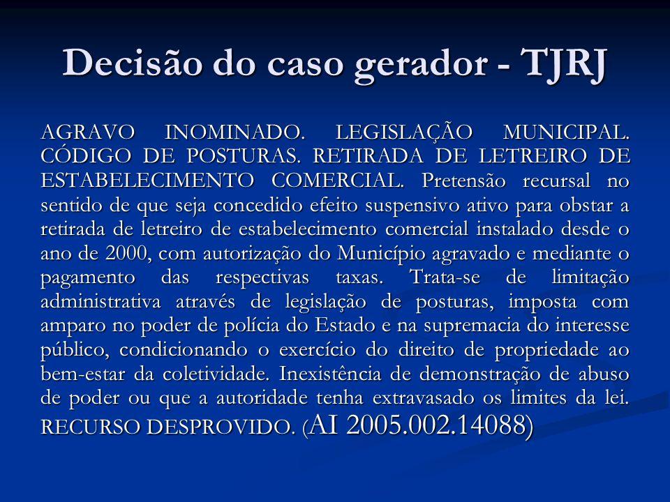Decisão do caso gerador - TJRJ AGRAVO INOMINADO. LEGISLAÇÃO MUNICIPAL. CÓDIGO DE POSTURAS. RETIRADA DE LETREIRO DE ESTABELECIMENTO COMERCIAL. Pretensã