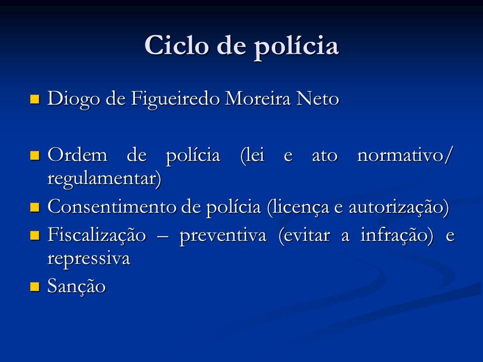 Ciclo de polícia Diogo de Figueiredo Moreira Neto Diogo de Figueiredo Moreira Neto Ordem de polícia (lei e ato normativo/ regulamentar) Ordem de políc