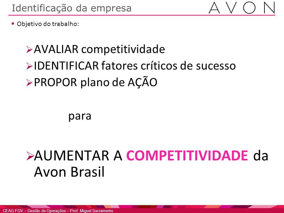 CEAG FGV – Gestão de Operações – Prof. Miguel Sacramento Identificação da empresa Objetivo do trabalho: AVALIAR competitividade IDENTIFICAR fatores cr