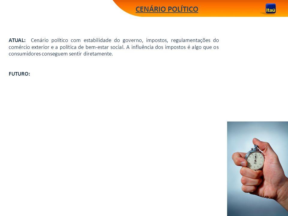 CENÁRIO POLÍTICO ATUAL: Cenário político com estabilidade do governo, impostos, regulamentações do comércio exterior e a política de bem-estar social.