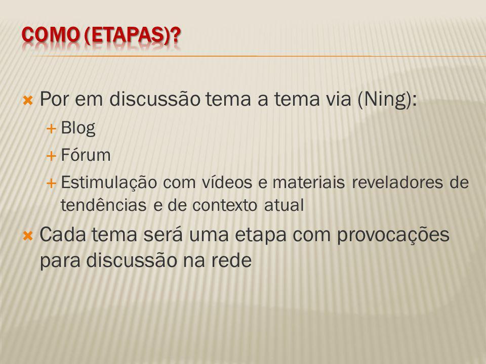Por em discussão tema a tema via (Ning): Blog Fórum Estimulação com vídeos e materiais reveladores de tendências e de contexto atual Cada tema será um