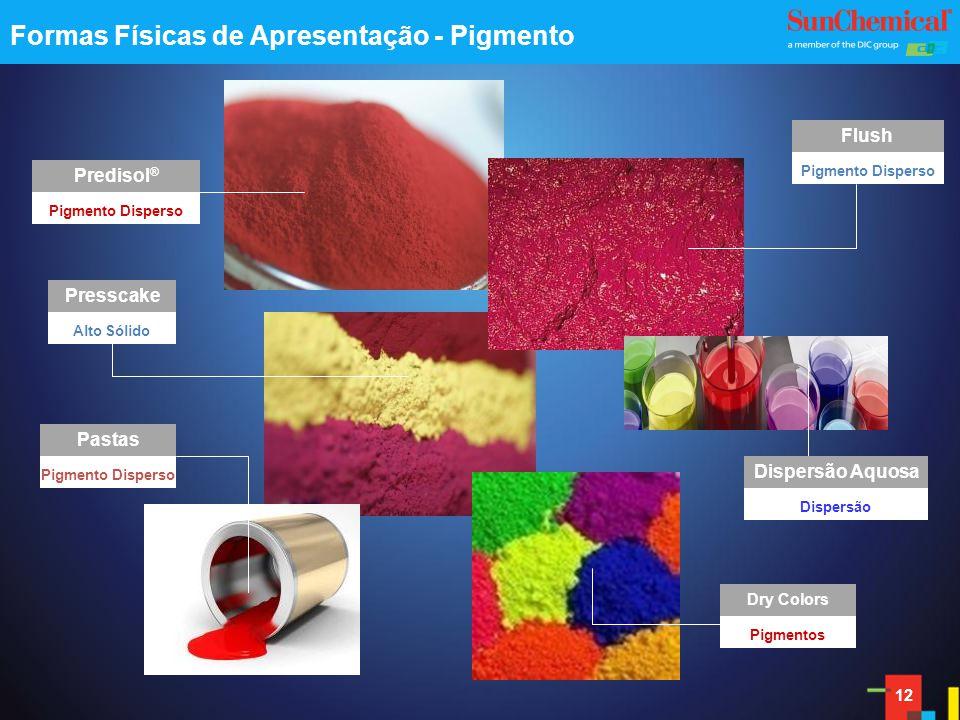 12 Formas Físicas de Apresentação - Pigmento Pigmento Disperso Pastas Pigmento Disperso Predisol ® Pigmentos Dry Colors Pigmento Disperso Flush 12 Alto Sólido Presscake Dispersão Dispersão Aquosa