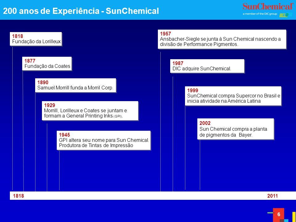 6 200 anos de Experiência - SunChemical 18182011 1818 Fundação da Lorilleux 1818 Fundação da Lorilleux 1877 Fundação da Coates 1877 Fundação da Coates 1957 Ansbacher-Siegle se junta à Sun Chemical nascendo a divisão de Performance Pigmentos.