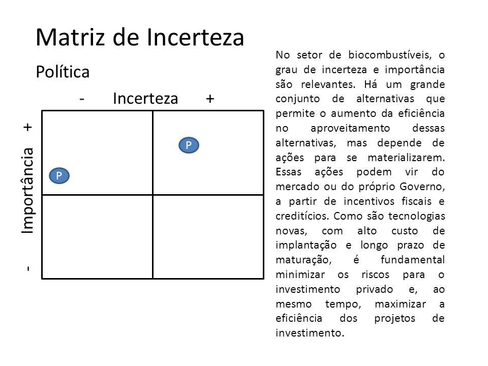 Matriz de Incerteza - Incerteza + Política T I - Importância + P P No setor de biocombustíveis, o grau de incerteza e importância são relevantes. Há u