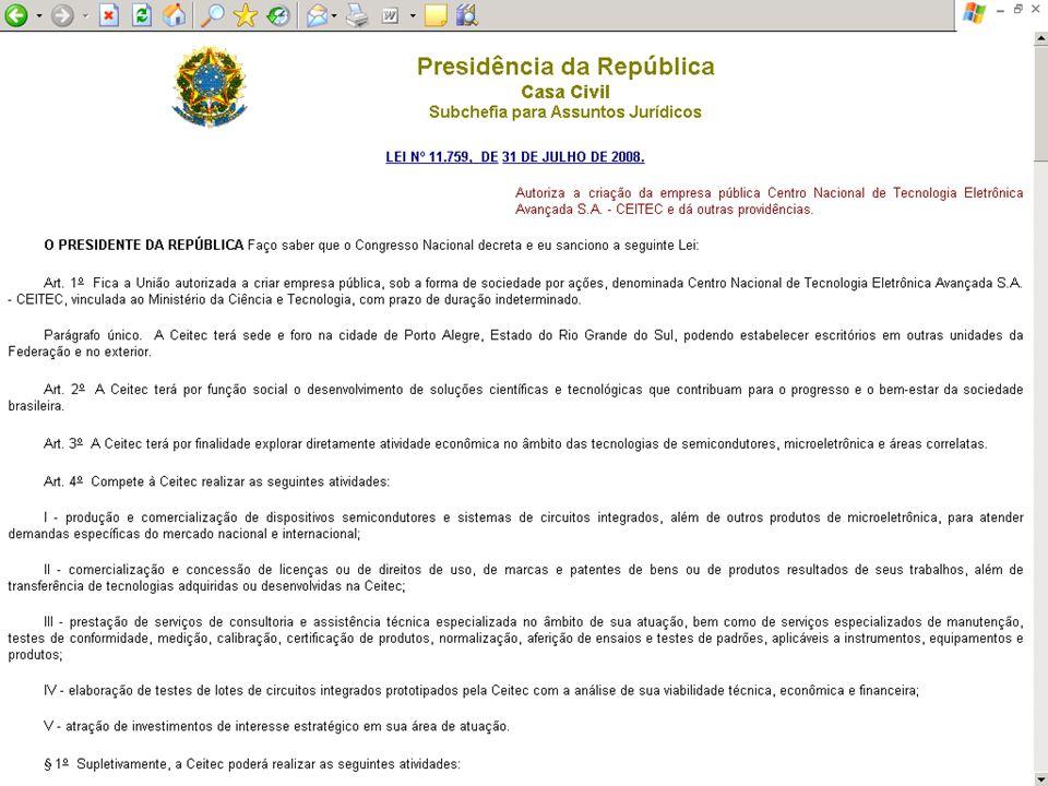Estatais Constituição Federal Art.173.