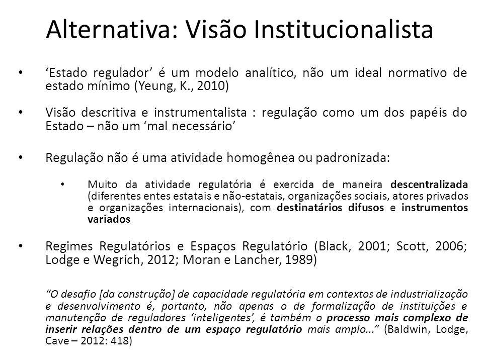 Alternativa: Visão Institucionalista Estado regulador é um modelo analítico, não um ideal normativo de estado mínimo (Yeung, K., 2010) Visão descritiv