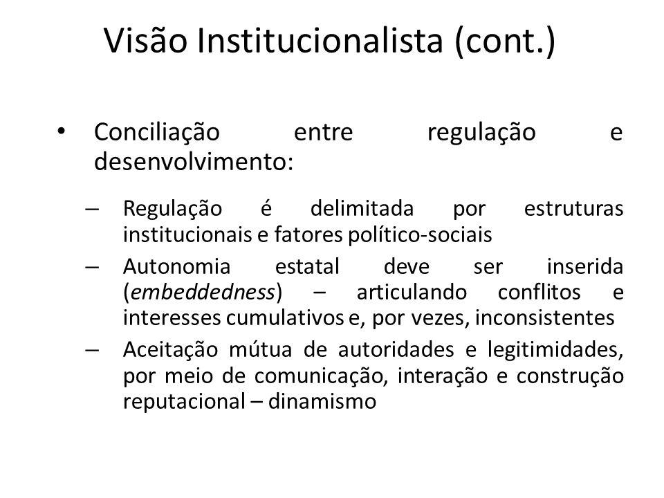 Visão Institucionalista (cont.) Conciliação entre regulação e desenvolvimento: – Regulação é delimitada por estruturas institucionais e fatores políti