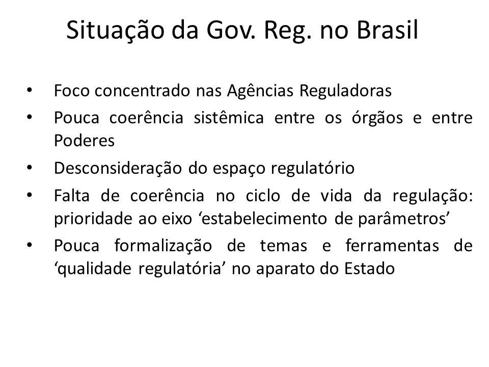 Situação da Gov. Reg. no Brasil Foco concentrado nas Agências Reguladoras Pouca coerência sistêmica entre os órgãos e entre Poderes Desconsideração do