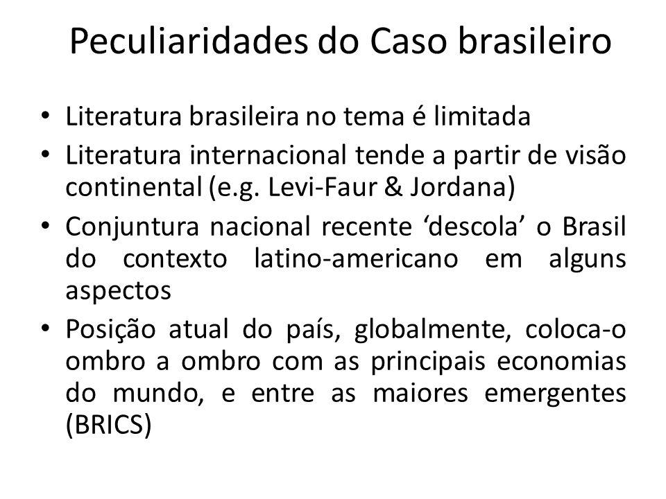Peculiaridades do Caso brasileiro Literatura brasileira no tema é limitada Literatura internacional tende a partir de visão continental (e.g. Levi-Fau