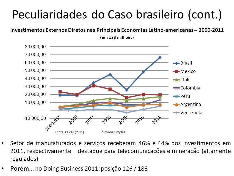 Peculiaridades do Caso brasileiro (cont.) Fonte: CEPAL (2011)* média simples Investimentos Externos Diretos nas Principais Economias Latino-americanas