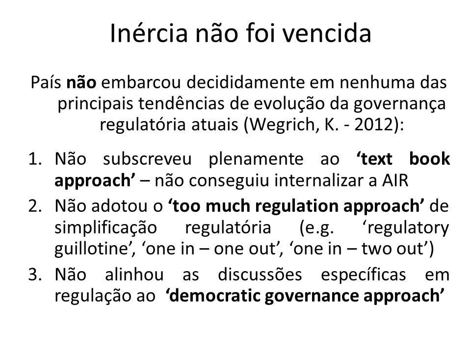 Hipóteses 1.Brasil tem um sistema regulatório adequado (hácredible commitments), desenvolvido, em parte, independentemente de modelos internacionais (blueprints) 2.Necessidades de aprimoramento regulatório são super- estimadas pela literatura internacional, e o caso brasileiro comprovaria a irrelevância 3.Brasil não tem um sistema regulatório avançado, mas, para o país, isto não é relevante, pois outros fatores compensam – especificidade brasileira 4.O aprimoramento regulatório é relevante e o desenvolvimento recente do Brasil apoiou-se substancialmente em fatores alheios à evolução na governança regulatória