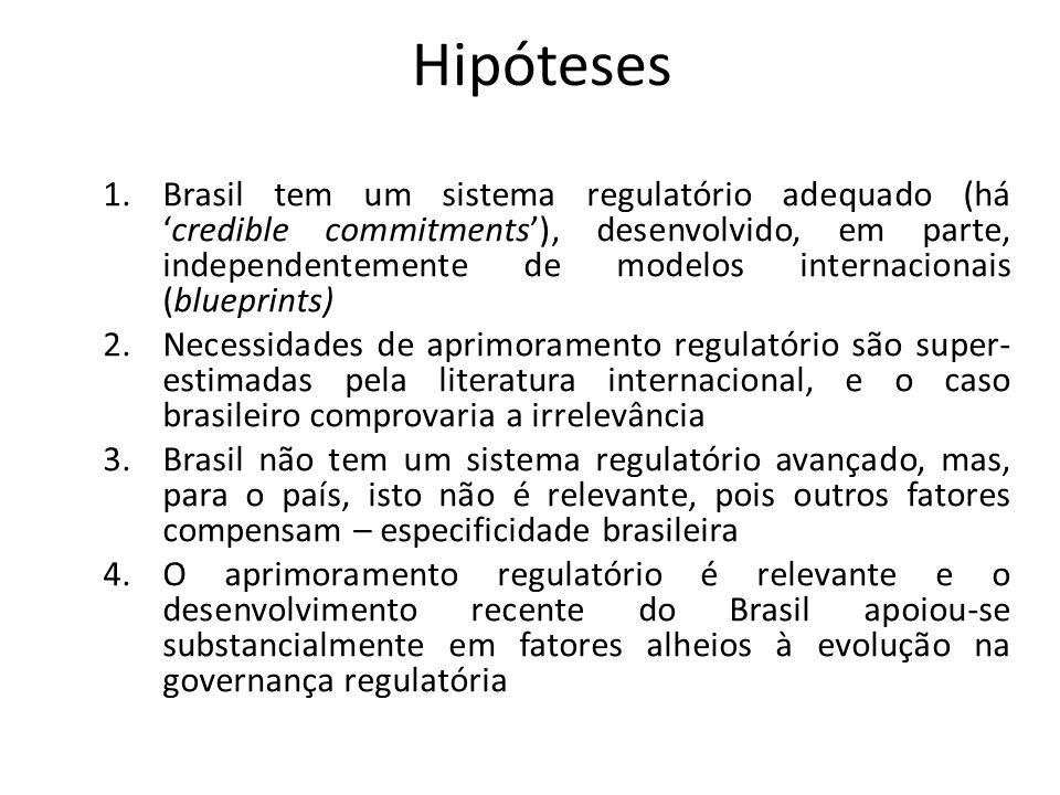 Hipóteses 1.Brasil tem um sistema regulatório adequado (hácredible commitments), desenvolvido, em parte, independentemente de modelos internacionais (