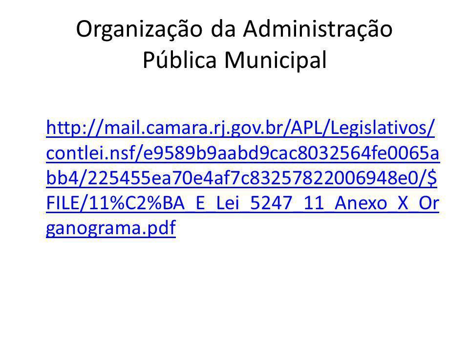Organização da Administração Pública Municipal http://mail.camara.rj.gov.br/APL/Legislativos/ contlei.nsf/e9589b9aabd9cac8032564fe0065a bb4/225455ea70