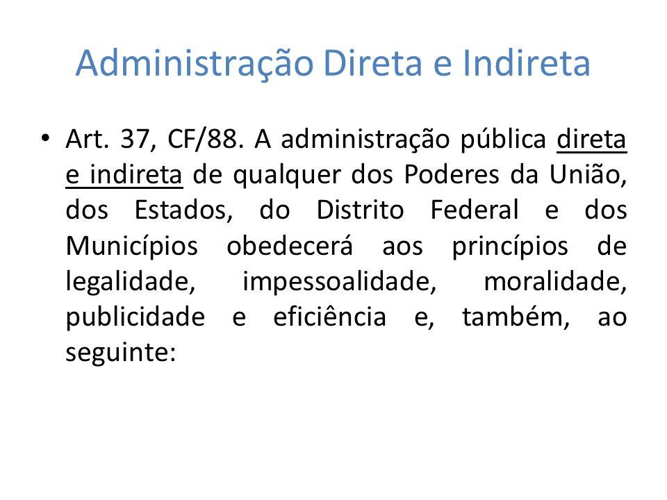 Fundações públicas Art.