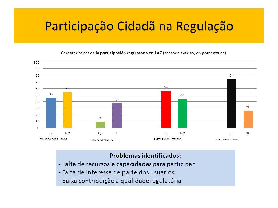 Participação Cidadã na Regulação Problemas identificados: - Falta de recursos e capacidades para participar - Falta de interesse de parte dos usuários - Baixa contribuição a qualidade regulatória