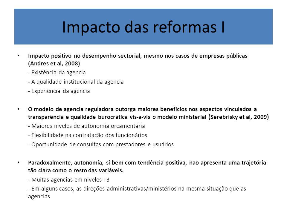 Impacto das reformas I Impacto positivo no desempenho sectorial, mesmo nos casos de empresas públicas (Andres et al, 2008) - Existência da agencia - A qualidade institucional da agencia - Experiência da agencia O modelo de agencia reguladora outorga maiores benefícios nos aspectos vinculados a transparência e qualidade burocrática vis-a-vis o modelo ministerial (Serebrisky et al, 2009) - Maiores niveles de autonomia orçamentária - Flexibilidade na contratação dos funcionários - Oportunidade de consultas com prestadores e usuários Paradoxalmente, autonomia, si bem com tendência positiva, nao apresenta uma trajetória tão clara como o resto das variáveis.