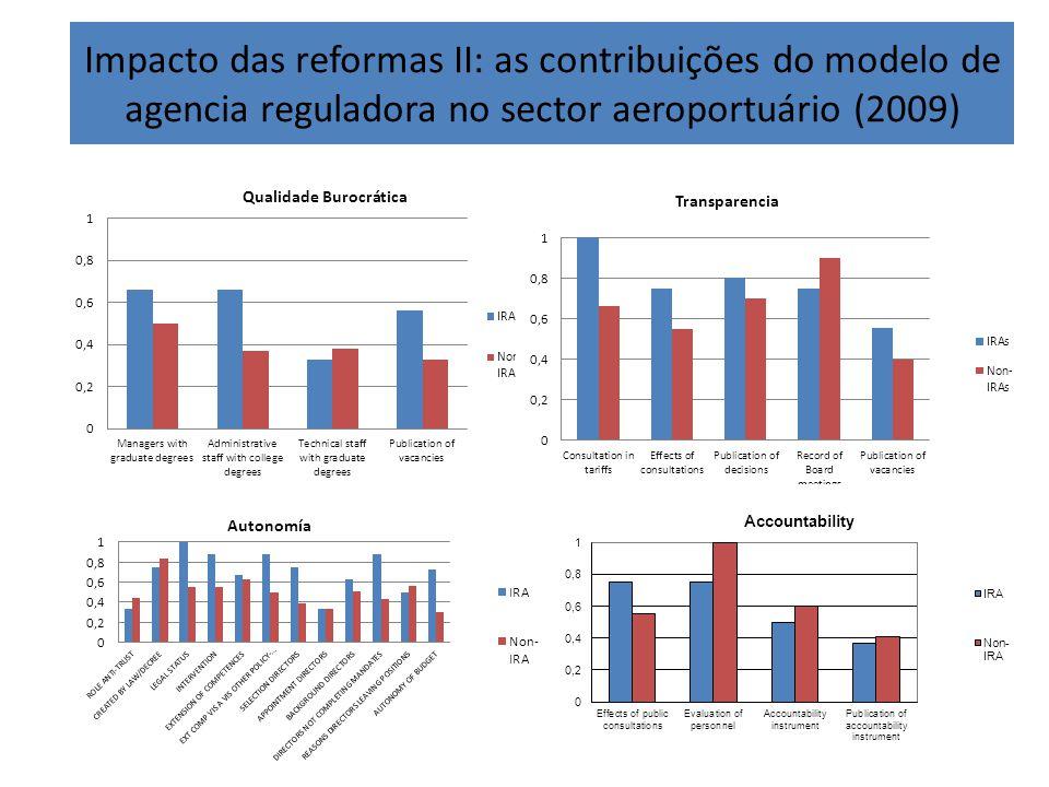 Impacto das reformas II: as contribuições do modelo de agencia reguladora no sector aeroportuário (2009)
