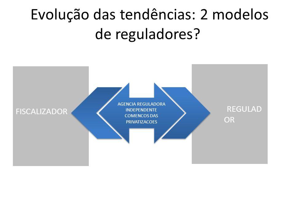 Evolução das tendências: 2 modelos de reguladores.