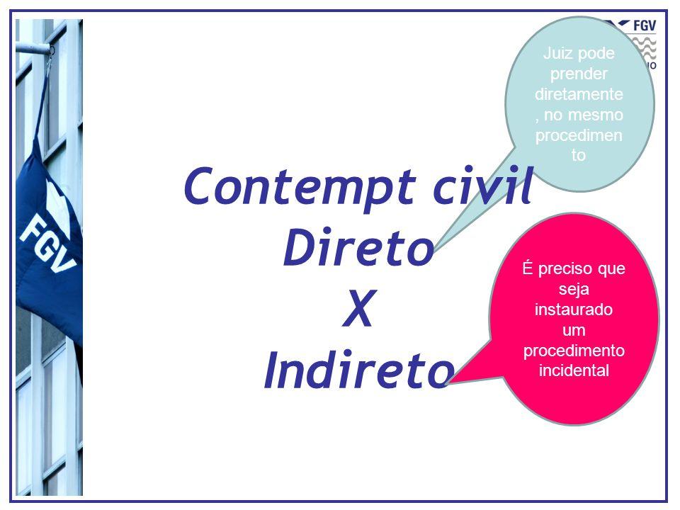 Contempt of Court no Brasil.Art. 14: atos atentatórios à dignidade da Justiça (genérico) Par.