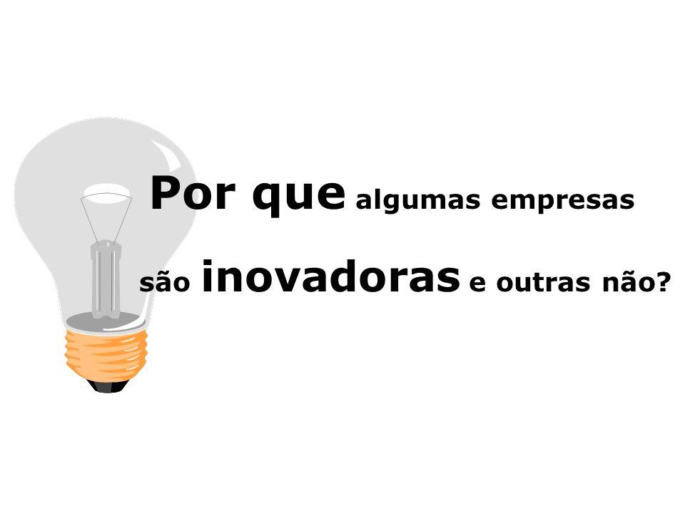 Por que algumas empresas são inovadoras e outras não?