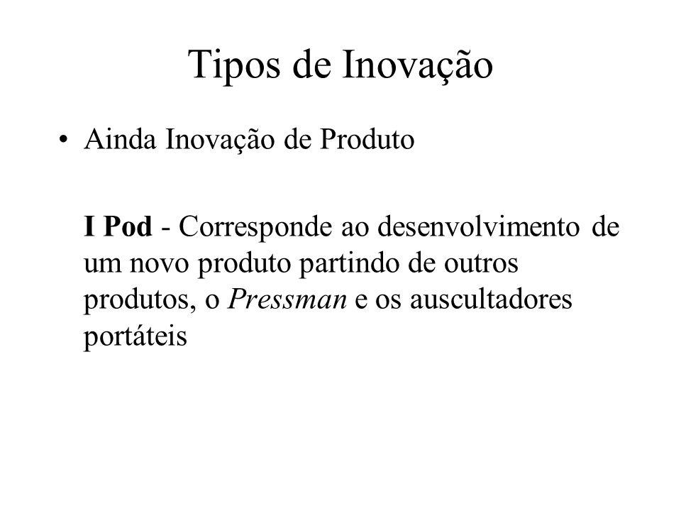 Tipos de Inovação Ainda Inovação de Produto I Pod - Corresponde ao desenvolvimento de um novo produto partindo de outros produtos, o Pressman e os aus