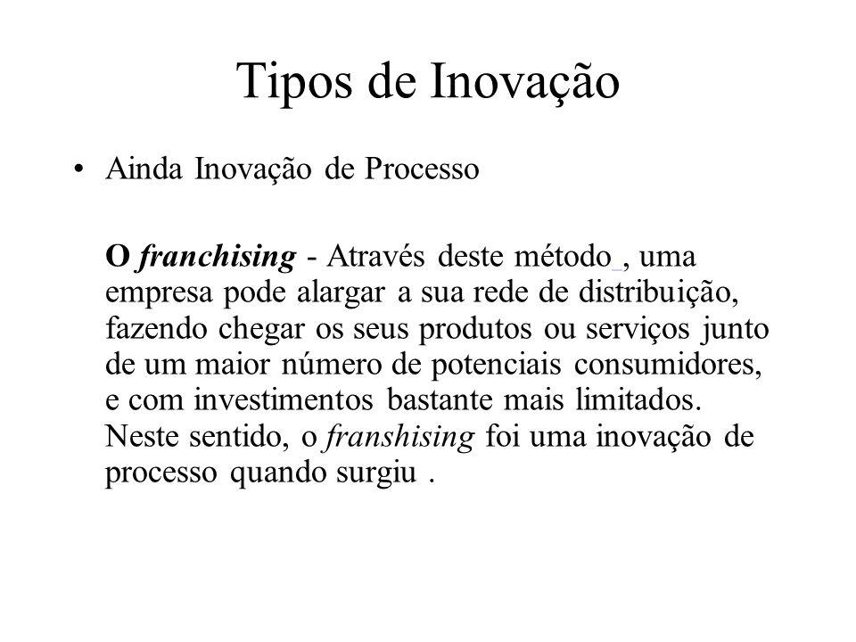 Tipos de Inovação Ainda Inovação de Processo O franchising - Através deste método, uma empresa pode alargar a sua rede de distribuição, fazendo chegar