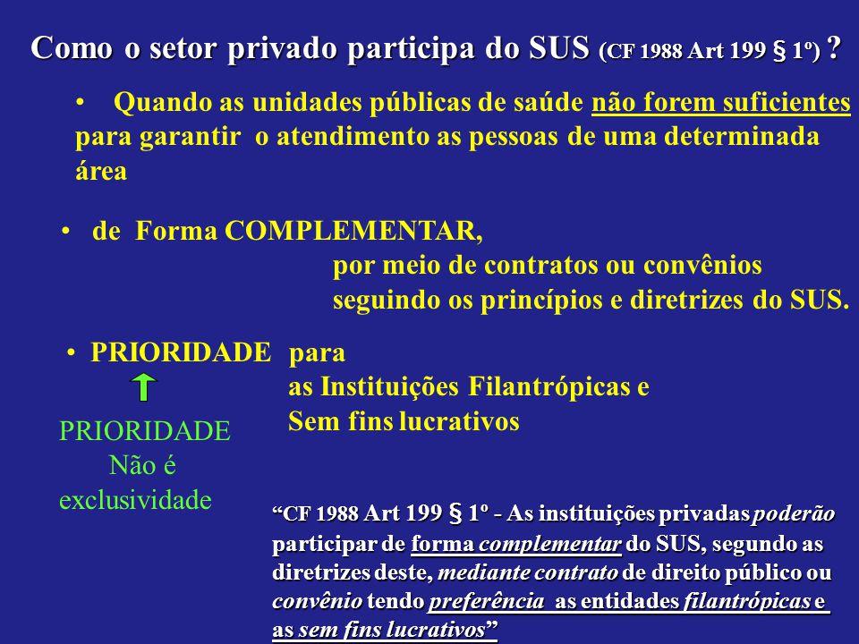 Como o setor privado participa do SUS ( CF 1988 Art 199 § 1º) ? de Forma COMPLEMENTAR, por meio de contratos ou convênios seguindo os princípios e dir