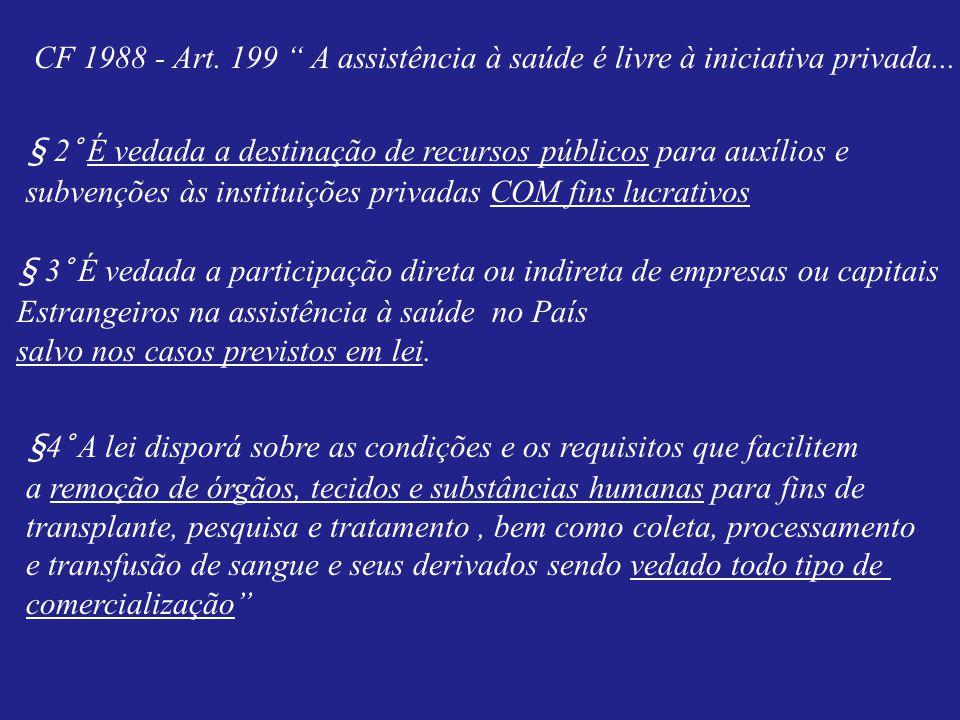 CF 1988 - Art. 199 A assistência à saúde é livre à iniciativa privada... § 2° É vedada a destinação de recursos públicos para auxílios e subvenções às