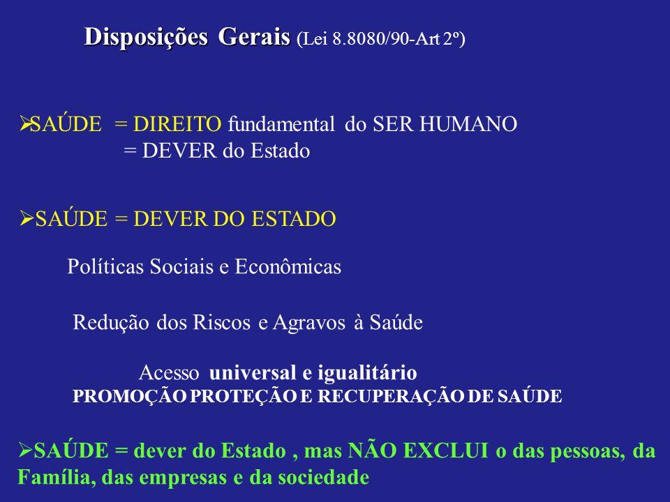 Disposições Gerais Disposições Gerais (Lei 8.8080/90-Art 2º) SAÚDE = DIREITO fundamental do SER HUMANO = DEVER do Estado SAÚDE = DEVER DO ESTADO Polít