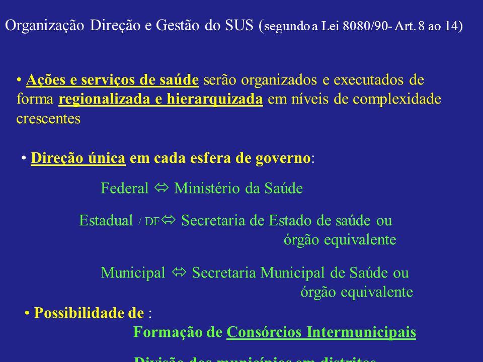 Organização Direção e Gestão do SUS ( segundo a Lei 8080/90- Art. 8 ao 14) Ações e serviços de saúde serão organizados e executados de forma regionali