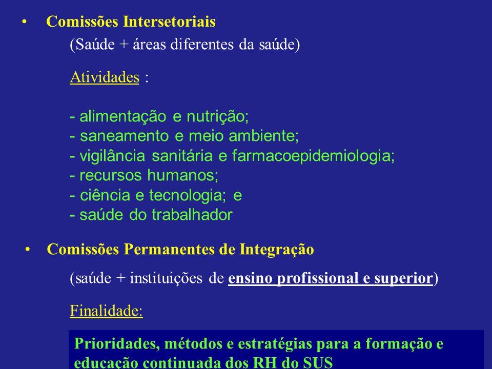 Comissões Intersetoriais (Saúde + áreas diferentes da saúde) Atividades : - alimentação e nutrição; - saneamento e meio ambiente; - vigilância sanitár