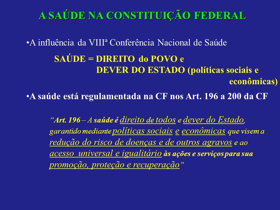 A SAÚDE NA CONSTITUIÇÃO FEDERAL A influência da VIIIª Conferência Nacional de Saúde SAÚDE = DIREITO do POVO e DEVER DO ESTADO (políticas sociais e eco