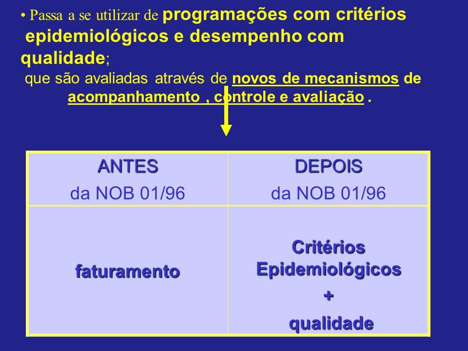 Passa a se utilizar de programações com critérios epidemiológicos e desempenho com qualidade ; que são avaliadas através de novos de mecanismos de aco