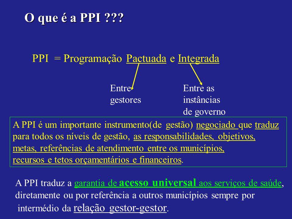 O que é a PPI ??? PPI = Programação Pactuada e Integrada Entre gestores Entre as instâncias de governo A PPI é um importante instrumento(de gestão) ne