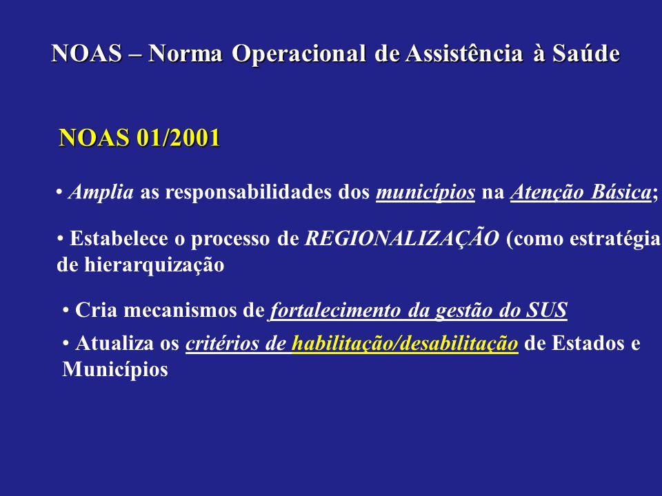 NOAS – Norma Operacional de Assistência à Saúde NOAS 01/2001 NOAS 01/2001 Amplia as responsabilidades dos municípios na Atenção Básica; Estabelece o processo de REGIONALIZAÇÃO (como estratégia de hierarquização Cria mecanismos de fortalecimento da gestão do SUS Atualiza os critérios de habilitação/desabilitação de Estados e Municípios