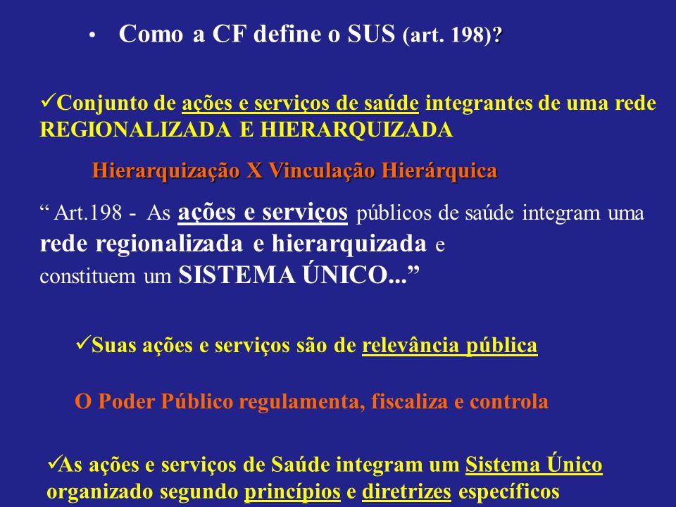 ? Como a CF define o SUS (art. 198)? Conjunto de ações e serviços de saúde integrantes de uma rede REGIONALIZADA E HIERARQUIZADA Suas ações e serviços