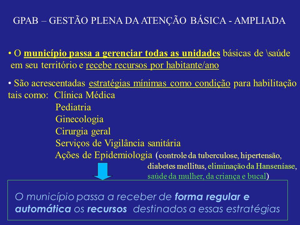 GPAB – GESTÃO PLENA DA ATENÇÃO BÁSICA - AMPLIADA O município passa a gerenciar todas as unidades básicas de \saúde em seu território e recebe recursos