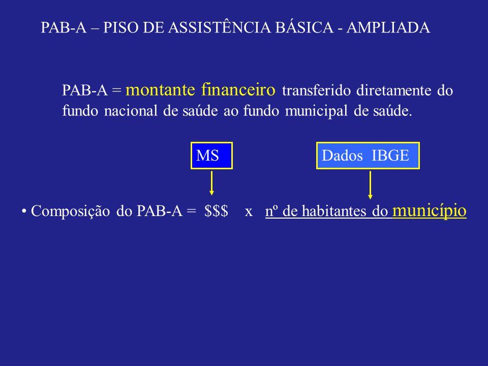 PAB-A = montante financeiro transferido diretamente do fundo nacional de saúde ao fundo municipal de saúde. Composição do PAB-A = $$$ x nº de habitant