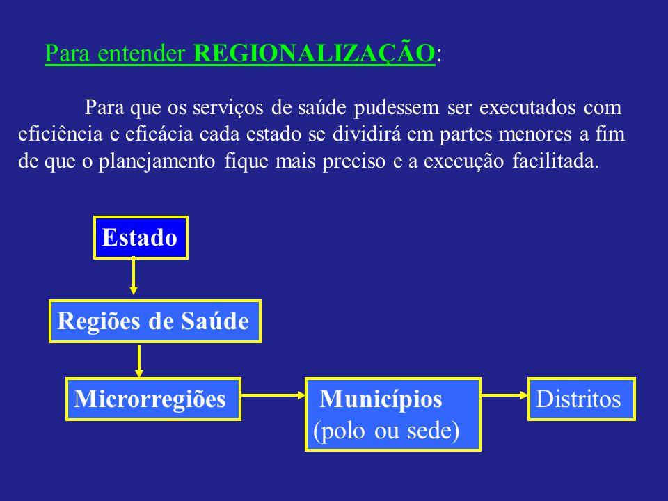 Para entender REGIONALIZAÇÃO: Para que os serviços de saúde pudessem ser executados com eficiência e eficácia cada estado se dividirá em partes menore