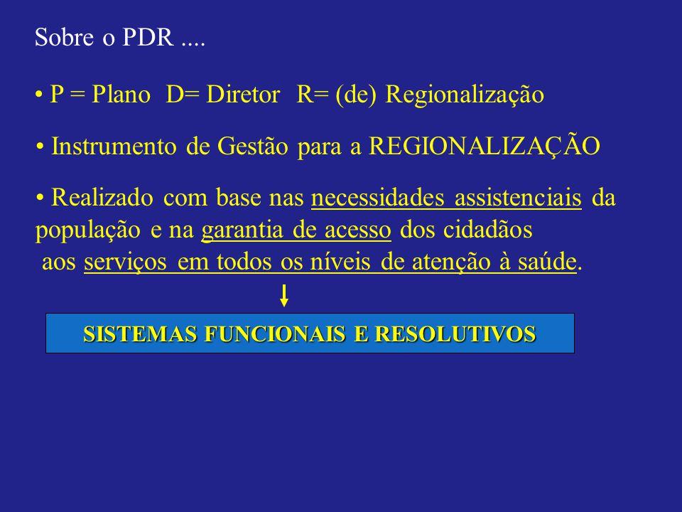Sobre o PDR.... P = Plano D= Diretor R= (de) Regionalização Instrumento de Gestão para a REGIONALIZAÇÃO Realizado com base nas necessidades assistenci