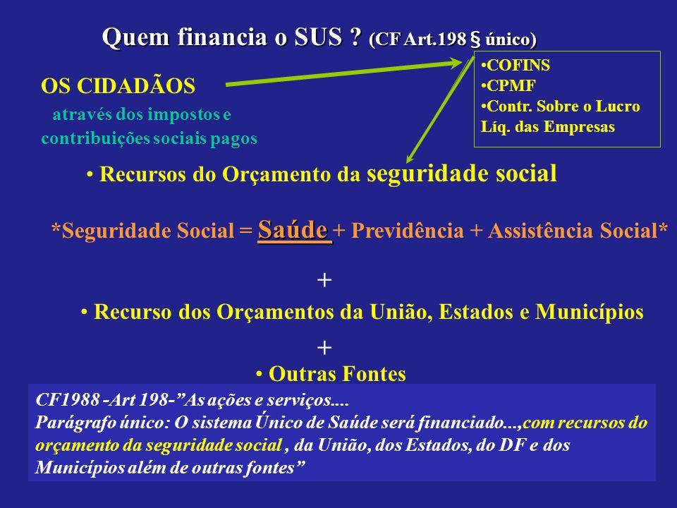 Quem financia o SUS ? (CF Art.198 § único) Recursos do Orçamento da seguridade social + Recurso dos Orçamentos da União, Estados e Municípios + Outras