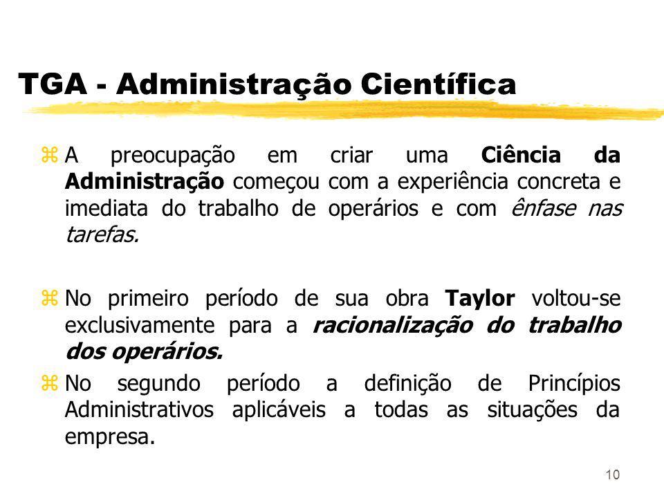 10 TGA - Administração Científica zA preocupação em criar uma Ciência da Administração começou com a experiência concreta e imediata do trabalho de operários e com ênfase nas tarefas.